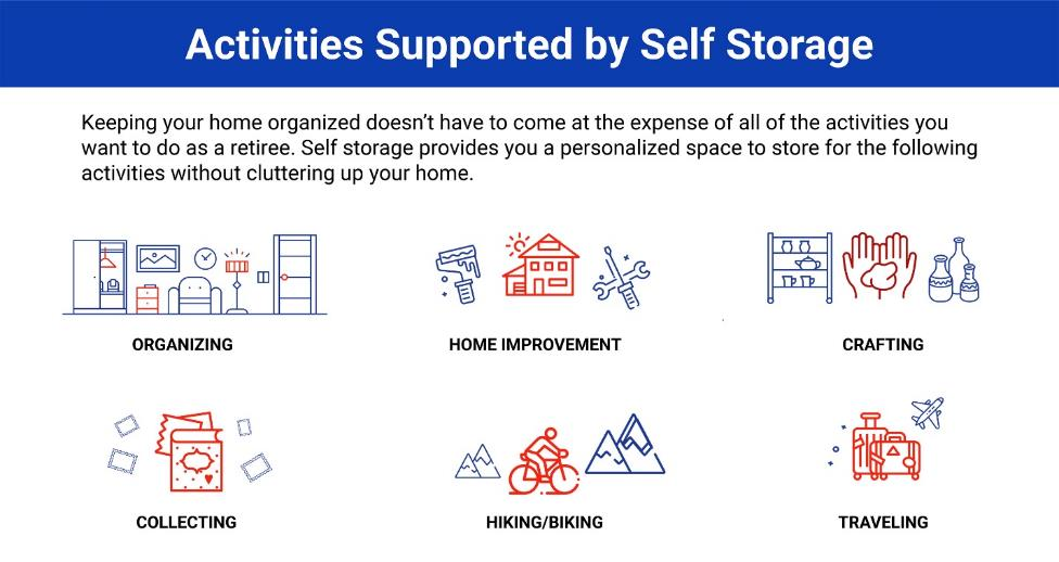 Keeping your home organized doesn't have to come at the expense of all of the activities you want to do as a retiree. Self storage provides you a personalized space to store for the following activities without cluttering up your home: organizing, home improvement, crafting, collecting, outdoor activities, traveling.