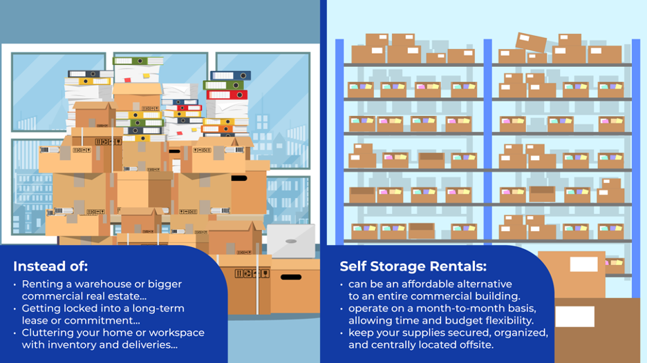 graphic comparing how business self storage can save time and money over other options